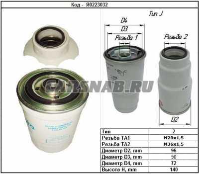 Элемент фильтра топливного 582022009